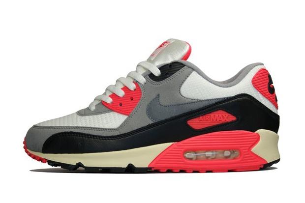 Co się nosiło 20 lat temu ? Jeśli chodzi o buty to dokładnie to samo.