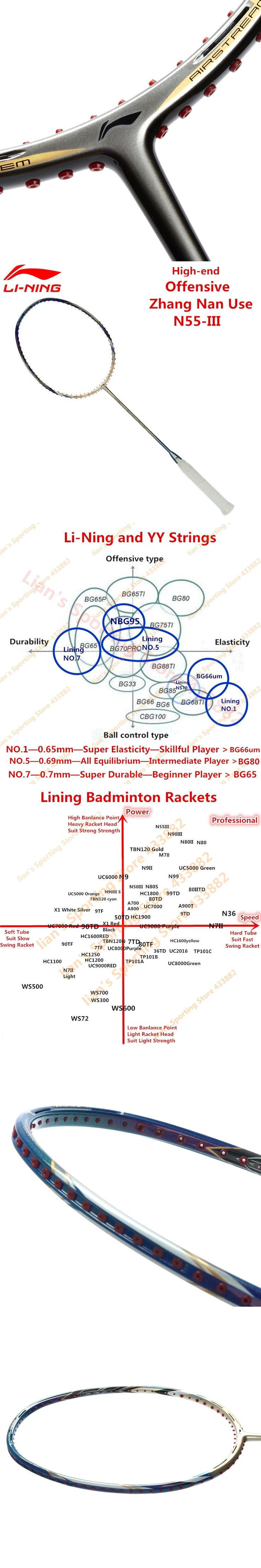 Lining High-end Badminton Racket MP N55III Professional Offensive Type Carbon Li-Ning Racquet AYPH148/AYPH162 with Free Overgrip
