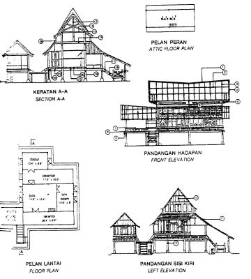 Traditional K ong Style House moreover Thai House Plans moreover Minimalist House Design moreover  on thai architects house plans