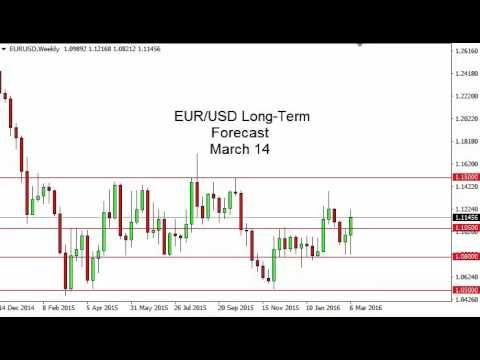 EUR/JPY Technical Analysis for March 14 2016 - Financial Trading