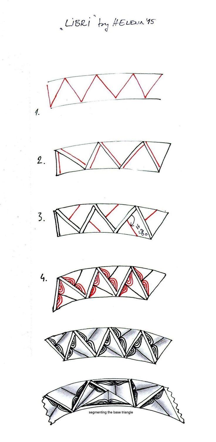 Libri zentangle pattern