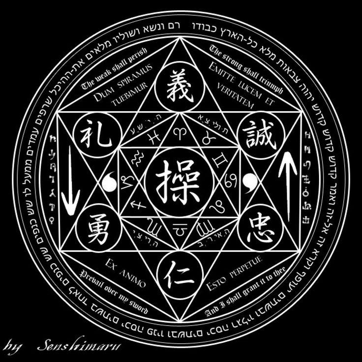 612 Best Symbols And Scripts Images On Pinterest Ancient Symbols