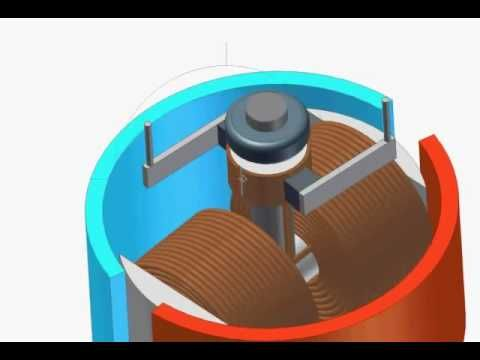 DC motors - how is it made? How it works? - YouTube