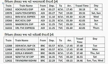 Train to Kerala....