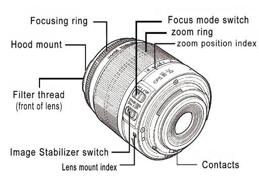 35 best cameras parts images on pinterest