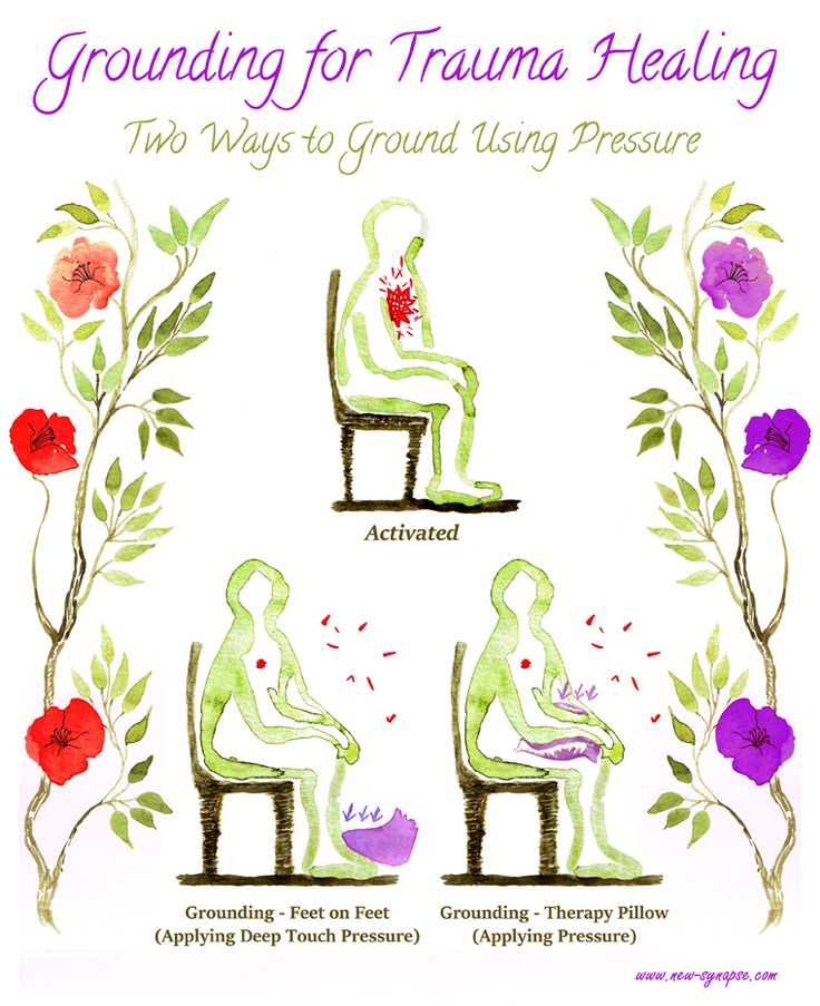 """Grounding for Trauma Healing – Two Ways to Ground Using Pressure... I love using pressure for grounding. In the above illustration, I show the way pressure can sometimes help to dissipate intense activation in the nervous system. The red lines in the picture represent """"activation"""" - upset, distress, fear, panic, terror, or other kinds of chaos and overwhelm. The activation can be provoked by a memory,…"""