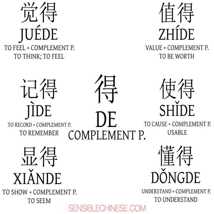 35 best chinese symbols and meanings images on Pinterest