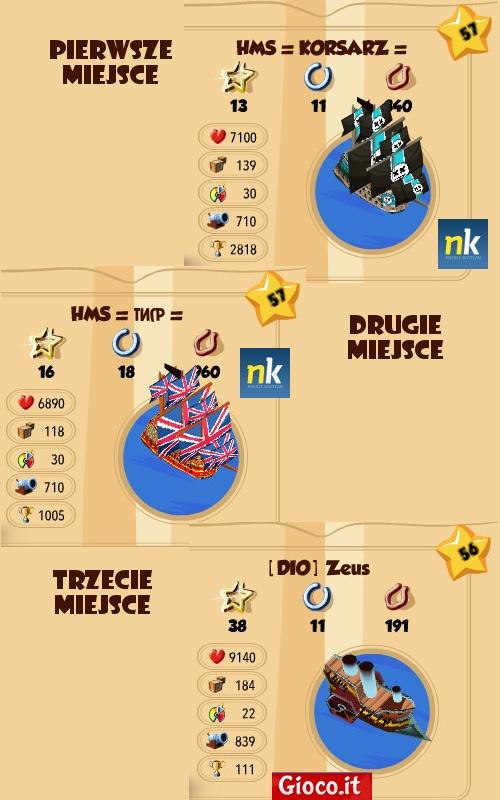 I Turniej w PSF – wyniki http://wp.me/p2QwhS-AZ #piratessaga