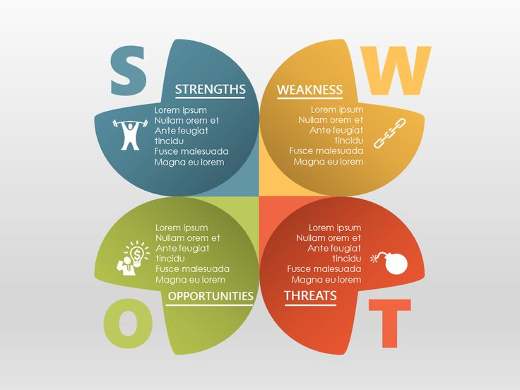 7 best swot analysis images on pinterest