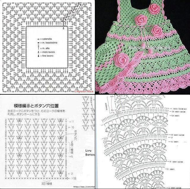 Lujo Patrón De Vestido De Crochet Para Las Niñas Viñeta - Coser ...