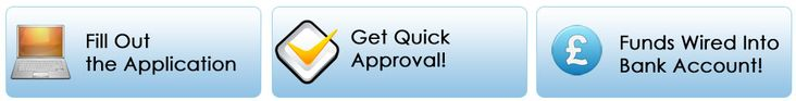 """<a href=""""http://12monthloansonline.co.uk/blog/400-loan-over-12-months-httpwww-12monthloansonline-co-uk-funds-catering-your-needs/"""">£400 loan over 12 months @ http://www.12monthloansonline.co.uk/ Funds catering your needs</a>"""