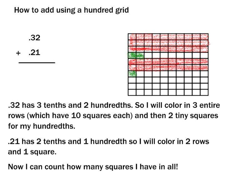 decimals ks2 lesson plan rounding decimals ks2 lesson. Black Bedroom Furniture Sets. Home Design Ideas