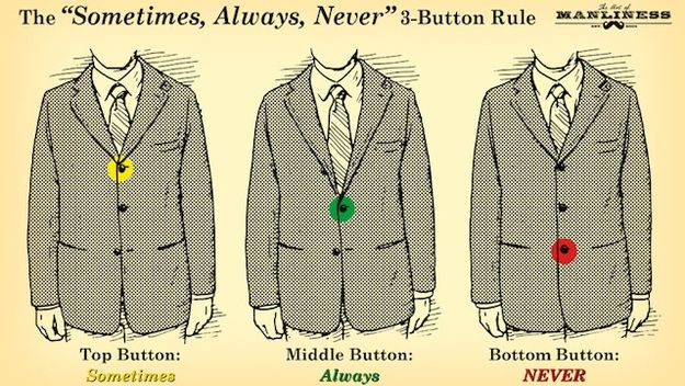 """The 3 Button Suit Rule 