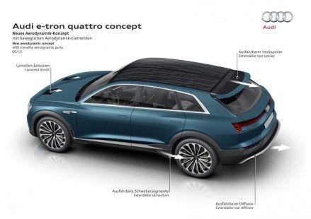 Trendy Techz Audi designing its Audi e-tron to compete with Tesla?
