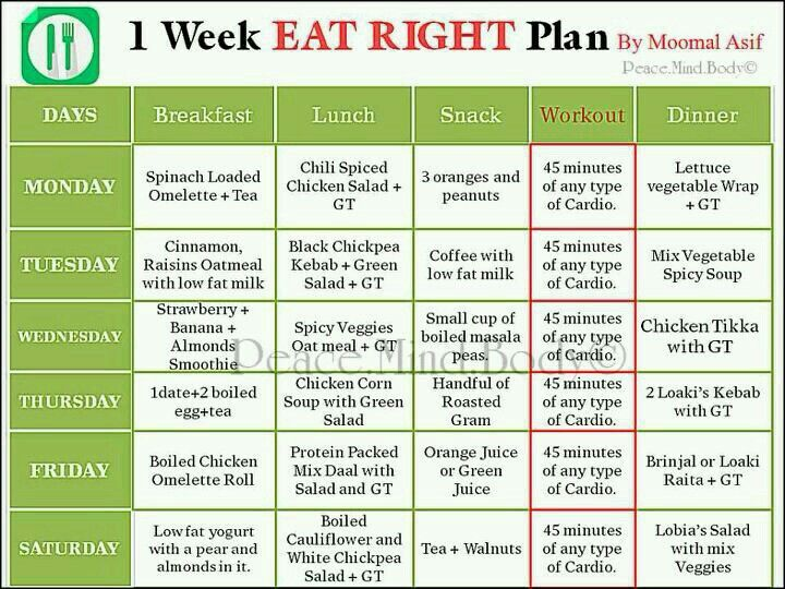 Pin by Shaista Faraz on Healthy lifestyle by Moomal Asif ..♡♡ she is amazing | Diet recipes ...