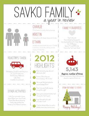 family newsletter ideas juve cenitdelacabrera co