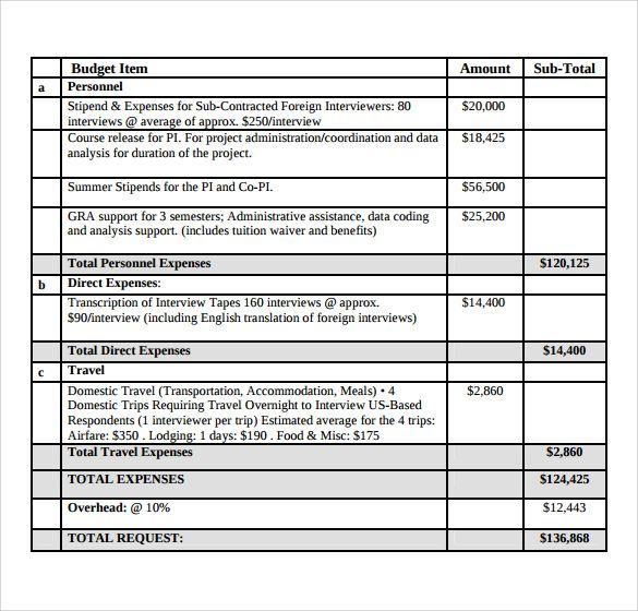 grant budget template pdf