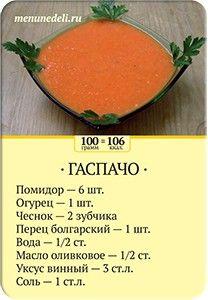 Карточка рецепта Гаспачо