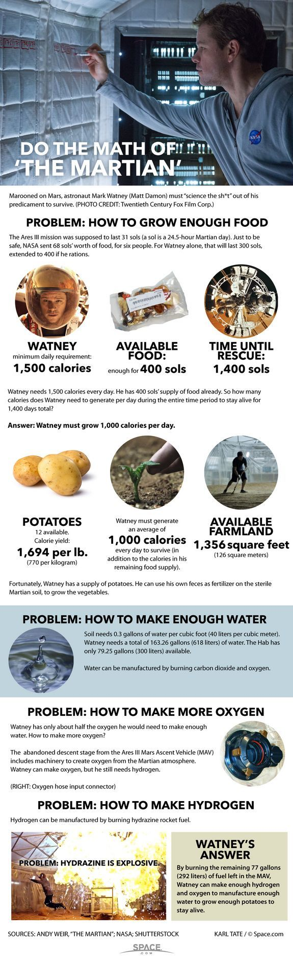 12 best science scoop images on pinterest chart of the math problems of food supply in the martian robcynllc Image collections