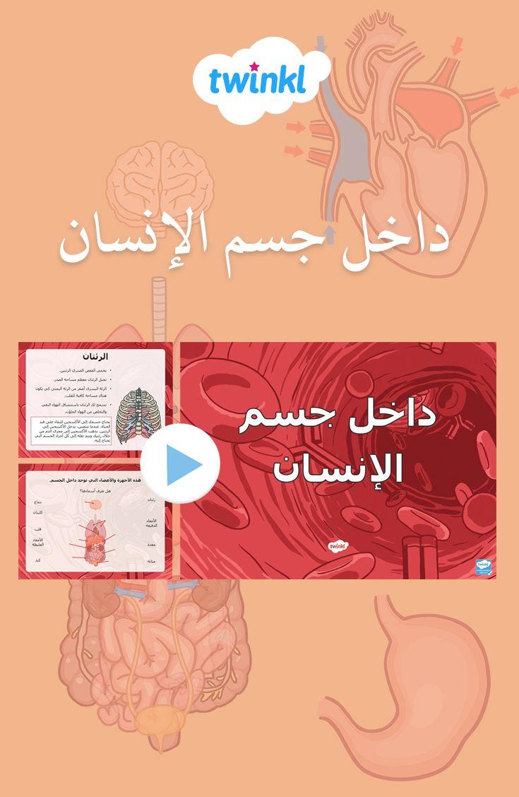 بوربوينت حول موضوع جسم الإنسان Curriculum Invitations Poster