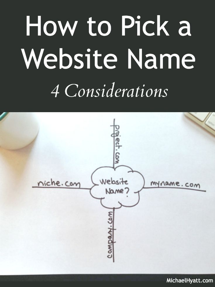 how to change website name