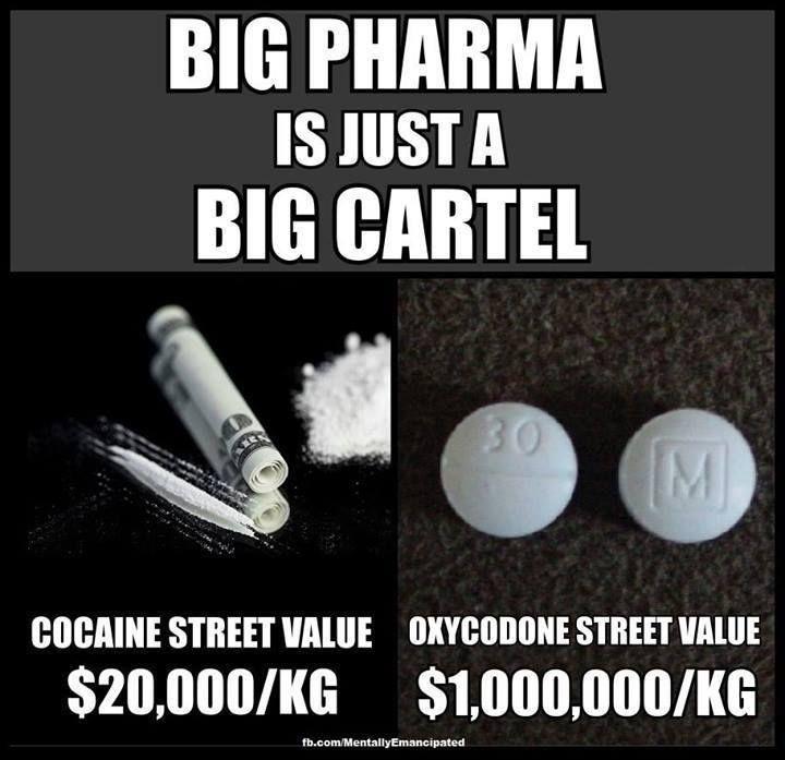 List of pharmaceutical companies