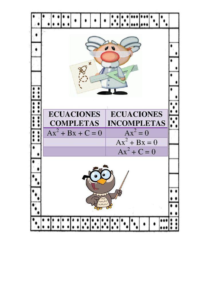 Esquema de los posibles tipos de ecuaciones de segundo grado. #esquema