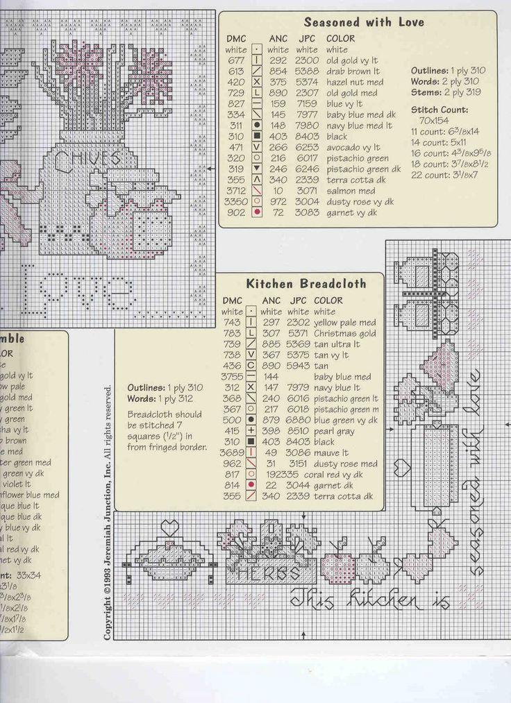 Schema punto croce Kitchen Seasonings 04
