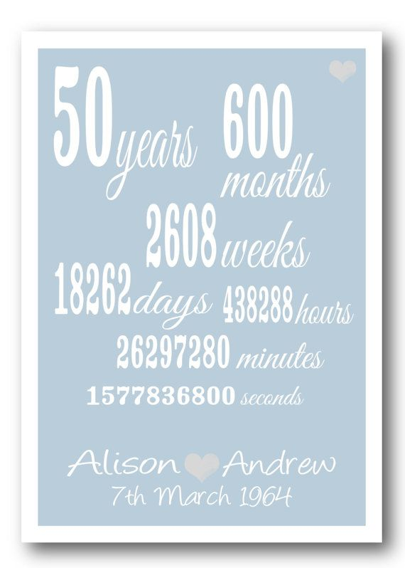 50th anniversary gift personalised by PinkMilkshakeDesigns