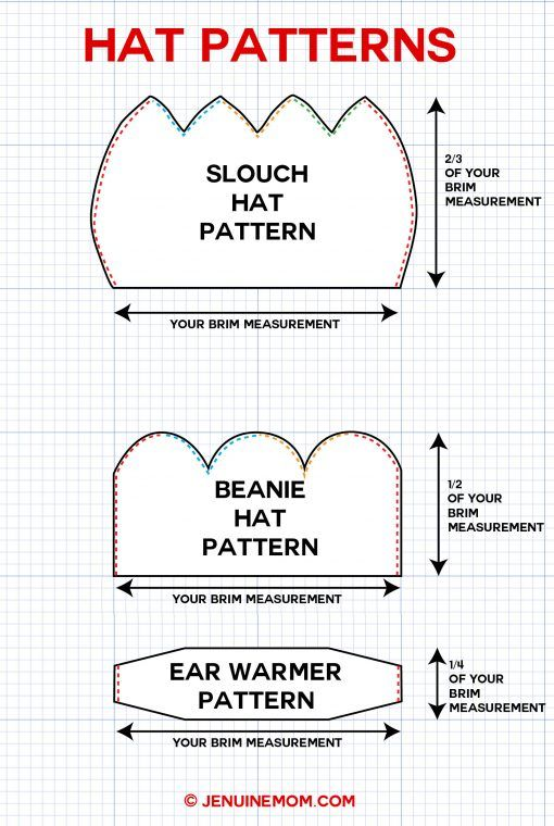 DIY Hat Patterns | Slouch Hat | Beanie Hat | Ear Warmer | JenuineMom.com