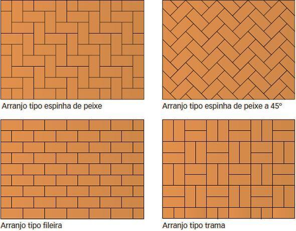 piso intertravado pode ser colocado sobre o concreto? - Pesquisa Google