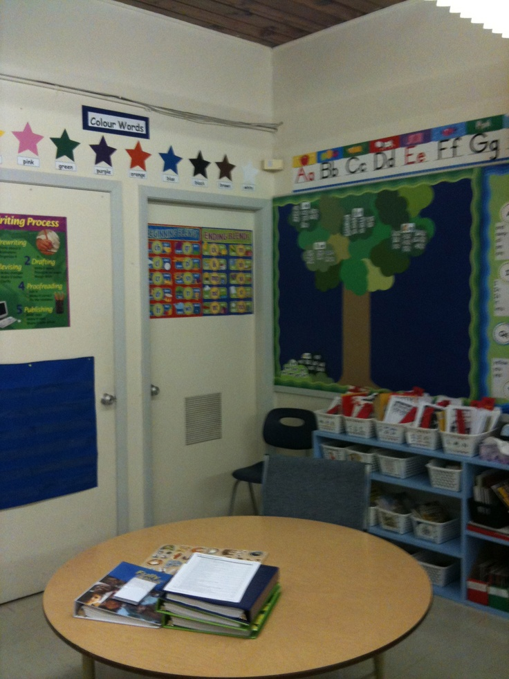 Stations Classroom Design Definition ~ Best guided reading corners images on pinterest