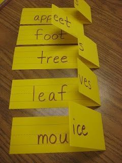 This is a cheap and simple way to practice plurals with students: write the noun on the sentence strip, fold the right hand corner to cover up whatever gets taken away on the reform of the word, then write the new ending that makes the word plural.