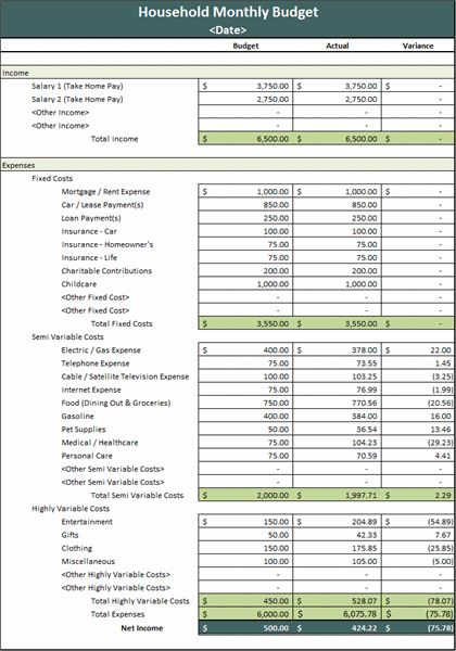 Monthly Household Budget: Running a family with monthly household budget template is a much guaranteed way of saving on your costs and expenses.By plotting your sources of income against your expected outgoings, you can have a good estimate of where your earnings are going.