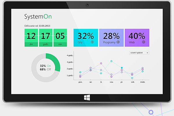 SystemOn - Windows 8 App on Behance