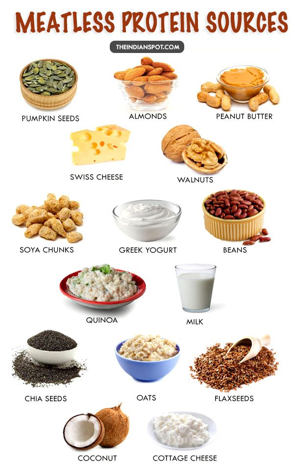 Best 25+ Good sources of protein ideas on Pinterest | Good ...