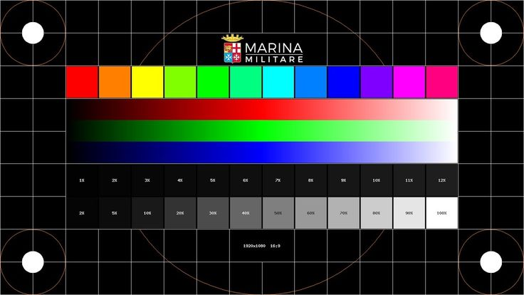 TEST Live streaming Giuramento Allievi Accademia Navale