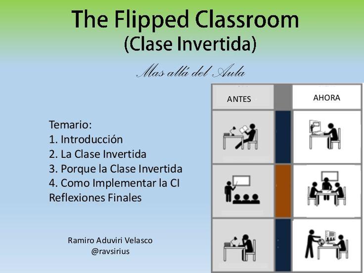 Flipped Classroom (Clase invertida) : mas alla del aula http://fr.slideshare.net/siriuselearning/flipped-classroom-mas-alla-del-aula-27134352