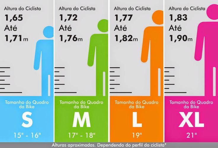 Tabela de tamanho de quadro de bicicleta: Altura, Polegada e Letras (S, M, L e XL) ~ Pedala Floripa