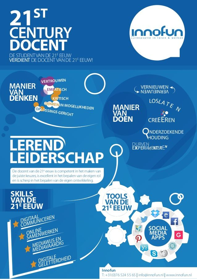 Infographic over de 21st century skills, vertaald naar de vaardigheden van de leerkracht.
