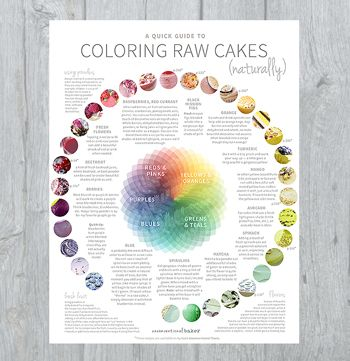 Jazz up your desserts with thisQuick Guide toColoring Raw Cakes(Feeling stuck for natural cake colors? These are my tried and tested go-tos.) This quick gu