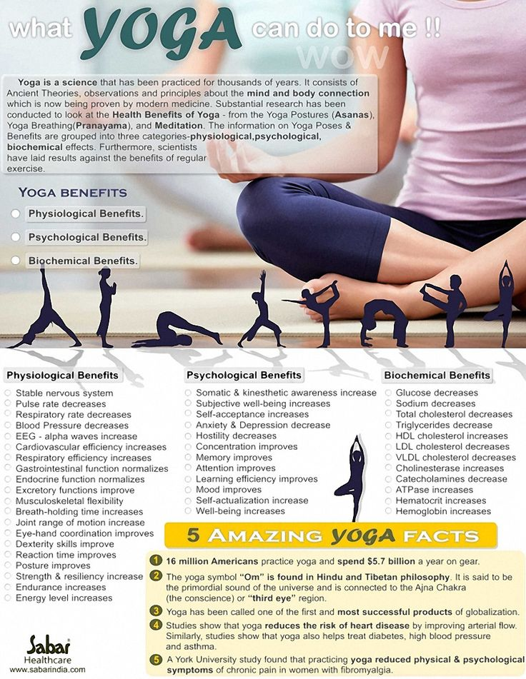 What Yoga Can Do For You Infographic