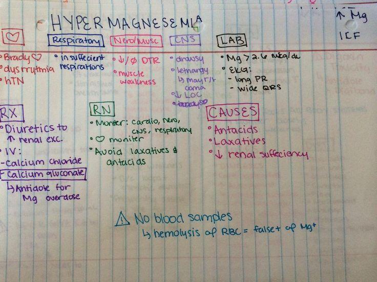 Nursing school prerequisites image by Cheria Cauley on