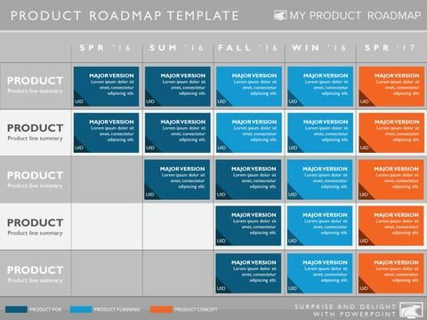 Five Phase Product Portfolio Timeline Roadmapping Presentation Template