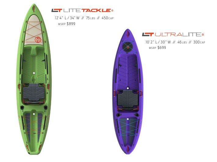 Crescent Kayaks Litetackle And Ultralite First Look Payne