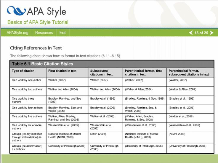 8 best APA Infographics images on Pinterest Paper, Apa - paper formatting guidelines