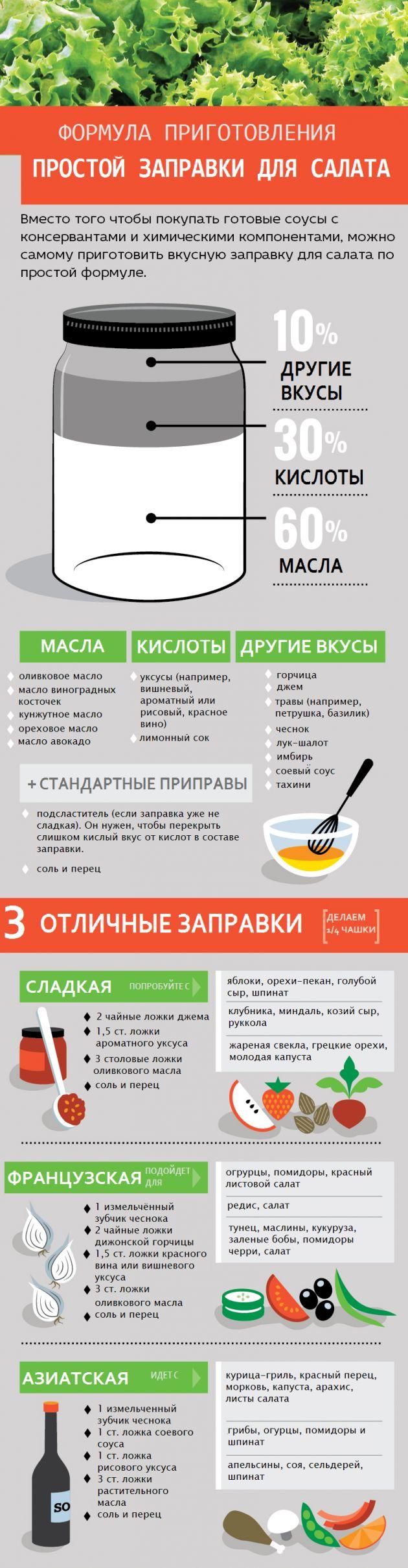 как сделать полезную заправку для салата