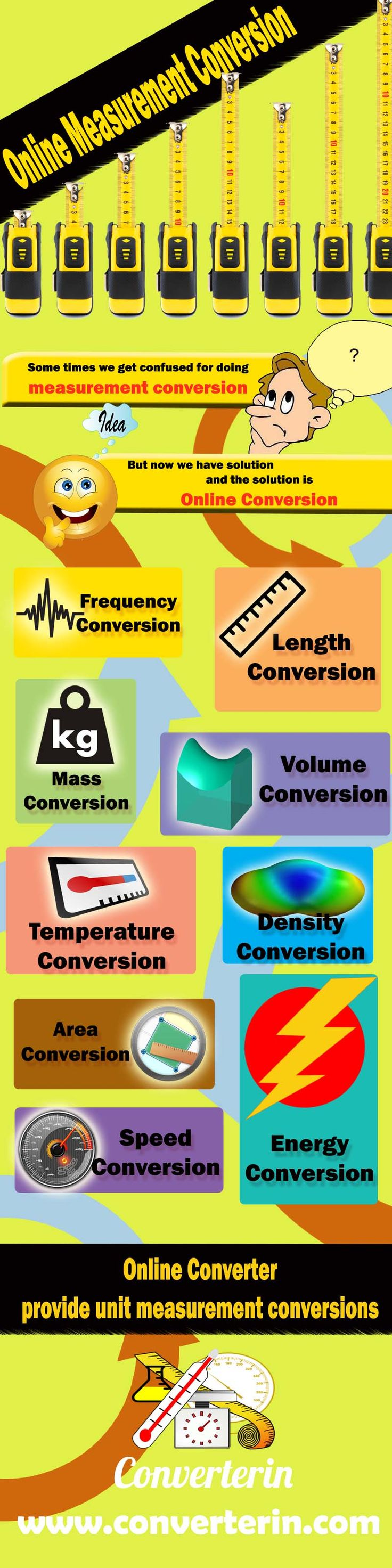 Best 25 online unit converter ideas on pinterest conversion calculate and convert more than 200 types of units measurement types at converterin nvjuhfo Images