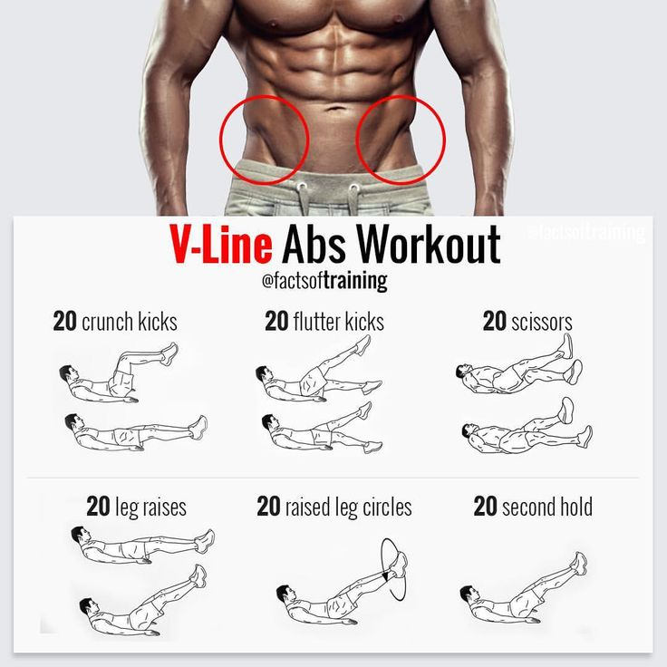 "Abs | 628 Likes, 17 Comments - factsoftraining® (@factsoftraining) on Instagram: ""Want those V-lines? Try these exercises  LIKE if you found this useful and FOLLOW…"""