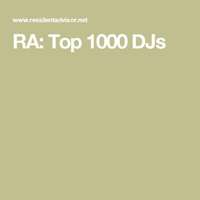 Top 1000 Djs Ra